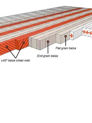 Noyaux skis (x2) quadriaxiale en balsa / lin, léger et performant 280 kg/m3 pour fabriquer vos propres skis